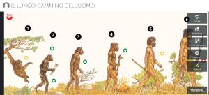 thinglink evoluzione