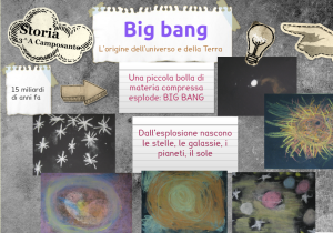 glogster big bang