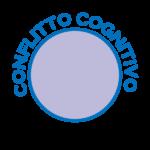 conflitto-cognitivo